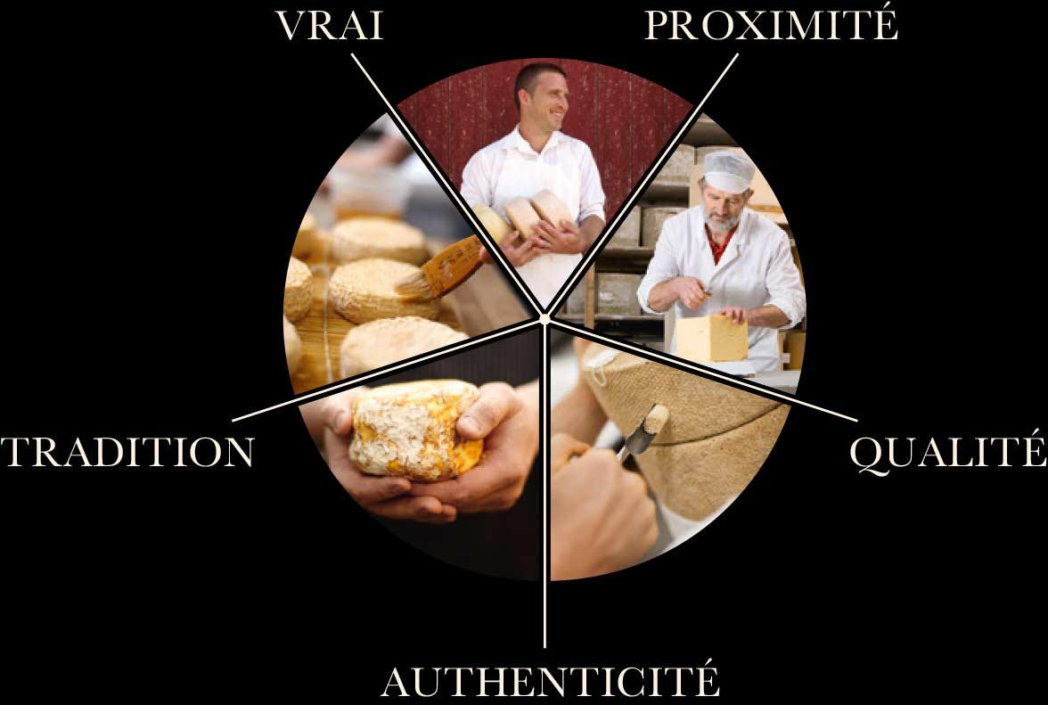 Le Comptoir du Fromage